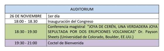 2 Programa V Congreso Centroamericano de Arqueologia en El Salvador