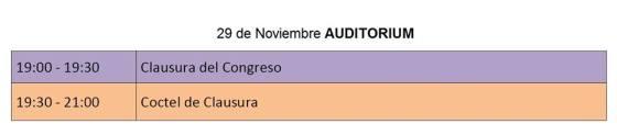 9 Programa V Congreso Centroamericano de Arqueologia en El Salvador